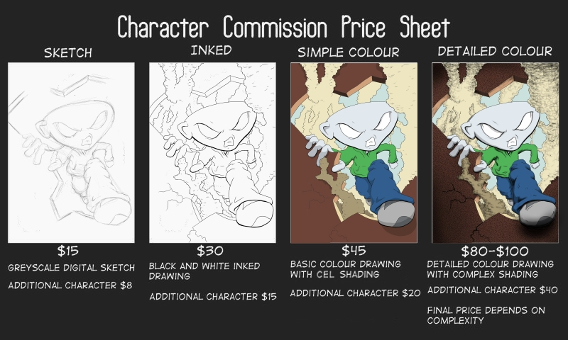 commission_price_sheet